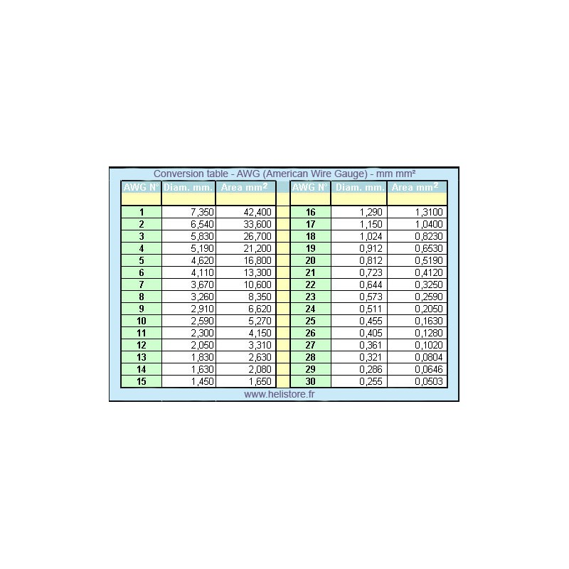 Wire gauge size pdf gallery wiring table and diagram sample book wire gauge size chart pdf image collections wiring table and great awg wire size chart pdf keyboard keysfo Images